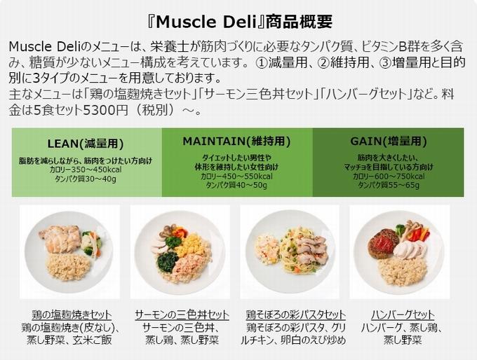 002 62 - 【栄養士が監修】トレーニング専用フードで注目、宅配サービス「Muscle Deli(マッスルデリ)」が開始2日で在庫切れの状態に